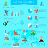 Natural Disasters Infographic Poster Royalty Free Stock Photos