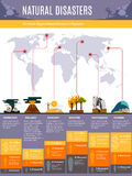 Natural Disasters Infographics Stock Images