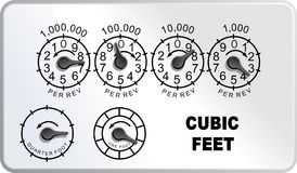 Natural Gas Meter Gauge Royalty Free Stock Image