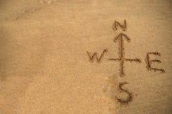 Natural Navigation Stock Images
