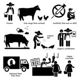 Natural Organic Food Meat Beef Chicken Poultry Clipart. A set of human pictogram representing organic meat of beef and chicken. They organic animals have free Royalty Free Stock Image