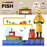 Natural Organic Foods to Supermarket. Fresh fish from the sea with fast delivery to the supermarket. Vector Infographics vector illustration