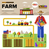Natural Organic Foods to Supermarket. Vegetables of own farm with fast delivery to the supermarket. Vector Infographics Royalty Free Stock Photo