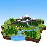 Natural resources, flora and Fauna. A concept of natural environment on a piece of land. With green forest, mountain, river and animals Royalty Free Stock Image