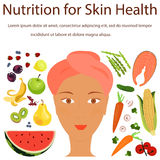 Natural vitamins sources. Infographic elements of Anti-Aging foods and Natural vitamins sources for healthy glowing skin. Woman portrait in center. Vector Stock Images