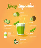 Naturalny jedzenie zieleni smoothie Obrazy Stock