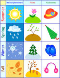 Nature. The description of seasons in pictures royalty free illustration