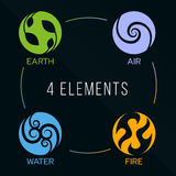 Nature 4 elements circle icon sign. Water, Fire, Earth, Air. on dark background. Royalty Free Stock Images