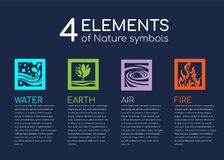 Nature 4 elements of nature symblos with Water, Fire, Earth and Air in square frame vector design stock illustration