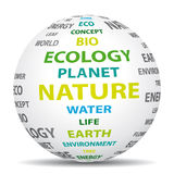 Nature planet icon. Royalty Free Stock Image
