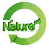 Nature sign for green world concept illustration Royalty Free Stock Image