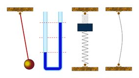 Visual animation demonstrates the concept of vibrational motion