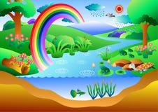 Naturlandskap med regnbågen, royaltyfri illustrationer