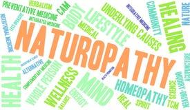 Naturopathy Word Cloud