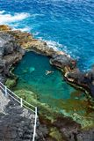 Natuurlijke pool 2 Royalty-vrije Stock Afbeelding