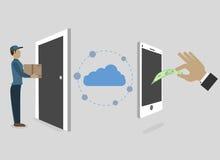 Natychmiastowy Online zakupy Przez telefonu komórkowego Obraz Stock