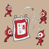 Naughty blood groups. Naughty blood group mascots cartoon character vector illustration