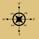 Nautical compass Royalty Free Stock Image