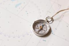 Navigation Royalty Free Stock Photo