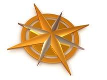 Navigation Stock Images