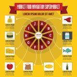 Navigation de nourriture du marché infographic, style plat Images stock
