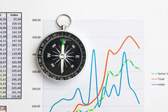 Navigation in economics and finance Royalty Free Stock Photo