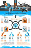 Navigation Infographic Set Royalty Free Stock Photos