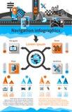 Navigation Infographic Set Royalty Free Stock Photos