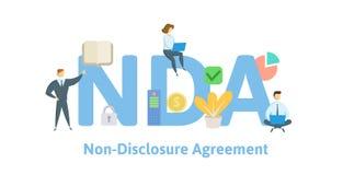 NDA,非透露协议 与主题词、信件和象的概念 平的传染媒介例证 查出在白色 向量例证