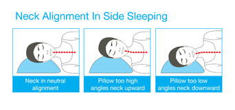 Neck alignment in side sleeping stock illustration