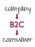Negócio-à-consumidor Foto de Stock Royalty Free