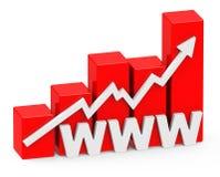 Negócio em linha crescente Imagem de Stock Royalty Free