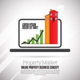 Negócio em linha da propriedade Fotografia de Stock Royalty Free