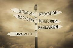 Negócio, estratégia, mercado, conceito do desenvolvimento com sinal de estrada Foto de Stock