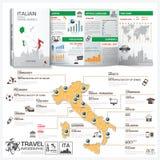 Negócio italiano Infographic do guia de curso da república com mapa ilustração do vetor