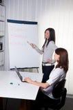 Negócio que treina para e por mulheres novas Imagem de Stock Royalty Free