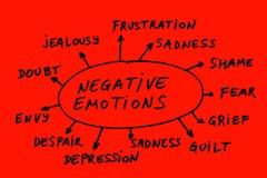 Negatieve emoties stock afbeelding