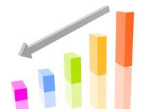 Negatieve tendens Royalty-vrije Stock Afbeelding