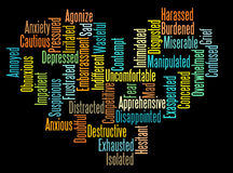 Negative Emotion. Negative human emotions info-text graphics and arrangement word clouds concept Stock Photos