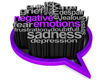 Negative emotions. Text or words related to negative emotions in a speak box, 3d text extruding on white background stock illustration