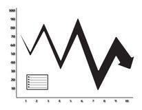 Negatives inkonsequentes Wachstums-Diagramm Lizenzfreie Stockfotos