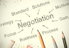 negociación Foto de archivo