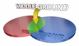 Negociación Venn Diagram 3d Illustratio del compromiso de la tierra de en medio stock de ilustración
