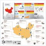 Negocio Infogra de la guía turística de viaje de la República de China de los 's de la gente Imagenes de archivo