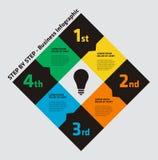 Negocio Infographic de 4 pasos con una bombilla libre illustration