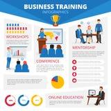 Negocio moderno que entrena al cartel de la presentación de Infographic ilustración del vector