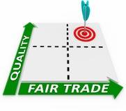Negocio responsable de las opciones de la matriz de los productos de calidad del comercio justo Foto de archivo