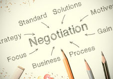 Negotiation stock photo