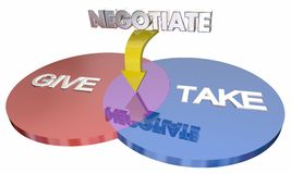 Negotiation Give Take Compromise Venn Diagram. Words 3d Illustration Royalty Free Stock Photography