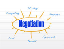 Negotiation model illustration design Royalty Free Stock Photo